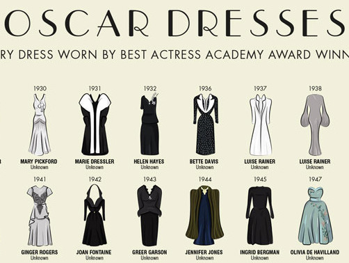 oscar-best-actress-dresses-crop
